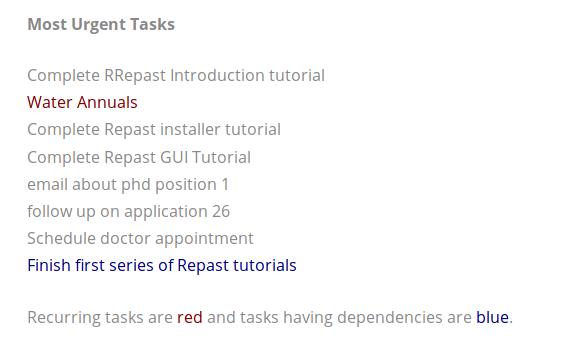 example task list